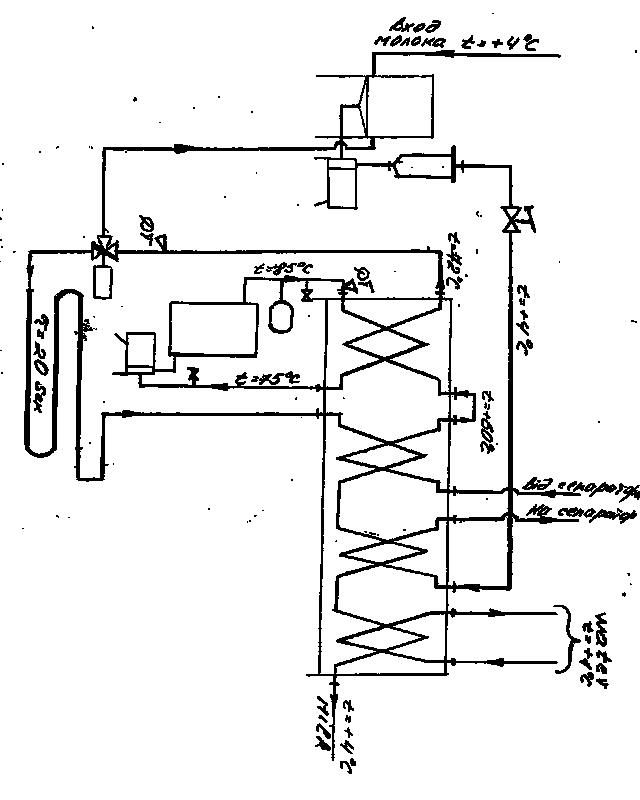 Схема функциональная